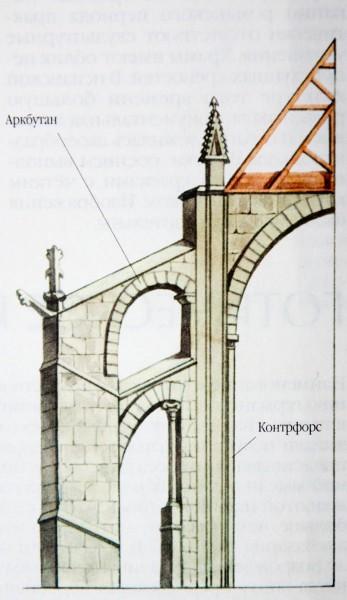 Система аркбутанов и контрфорсов